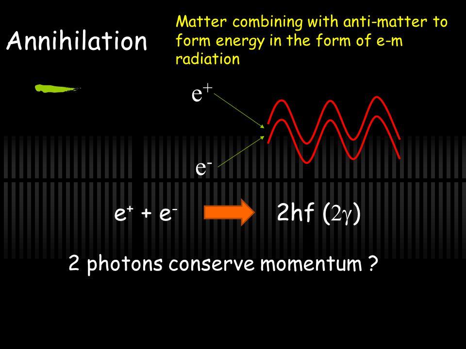 Annihilation e+ e- e+ + e- 2hf (2g) 2 photons conserve momentum