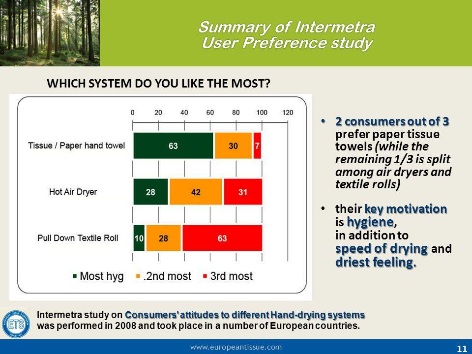 Summary of Intermetra User Preference study