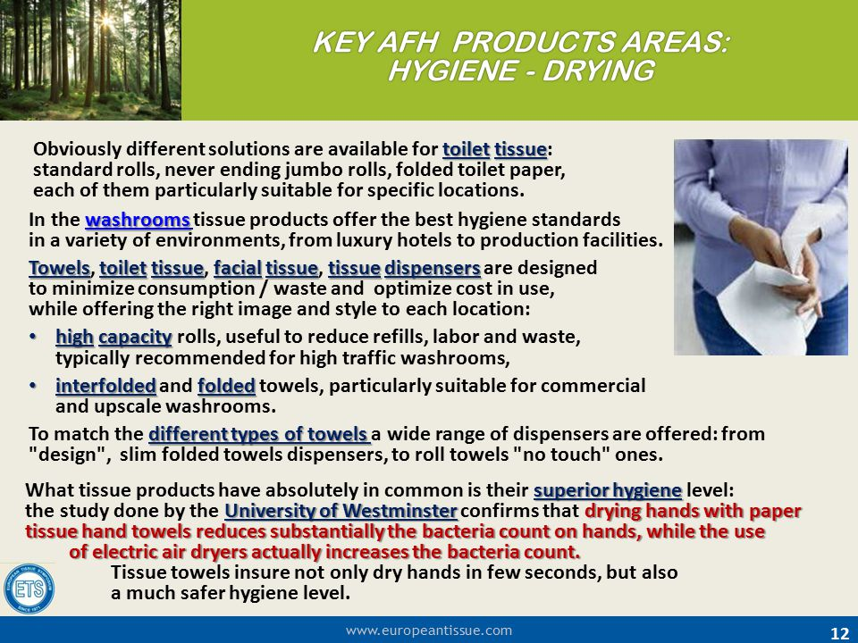 KEY AFH PRODUCTS AREAS: HYGIENE - DRYING