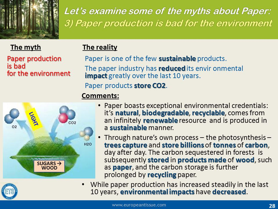 Let's examine some of the myths about Paper: 3) Paper production is bad for the environment