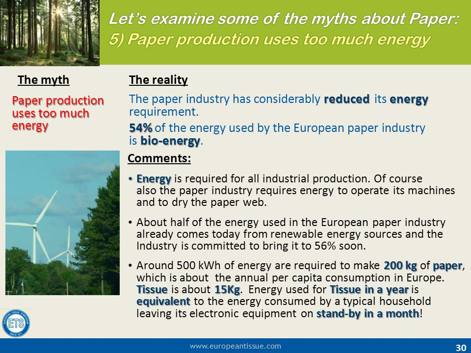 Let's examine some of the myths about Paper: 5) Paper production uses too much energy