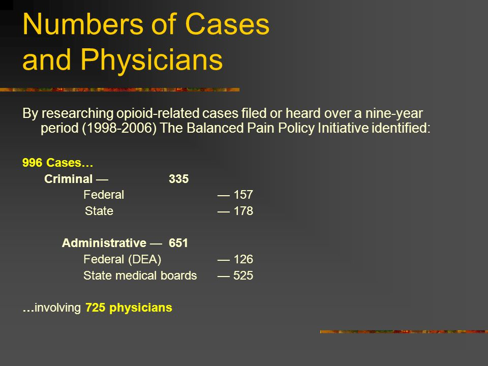 Numbers of Cases and Physicians