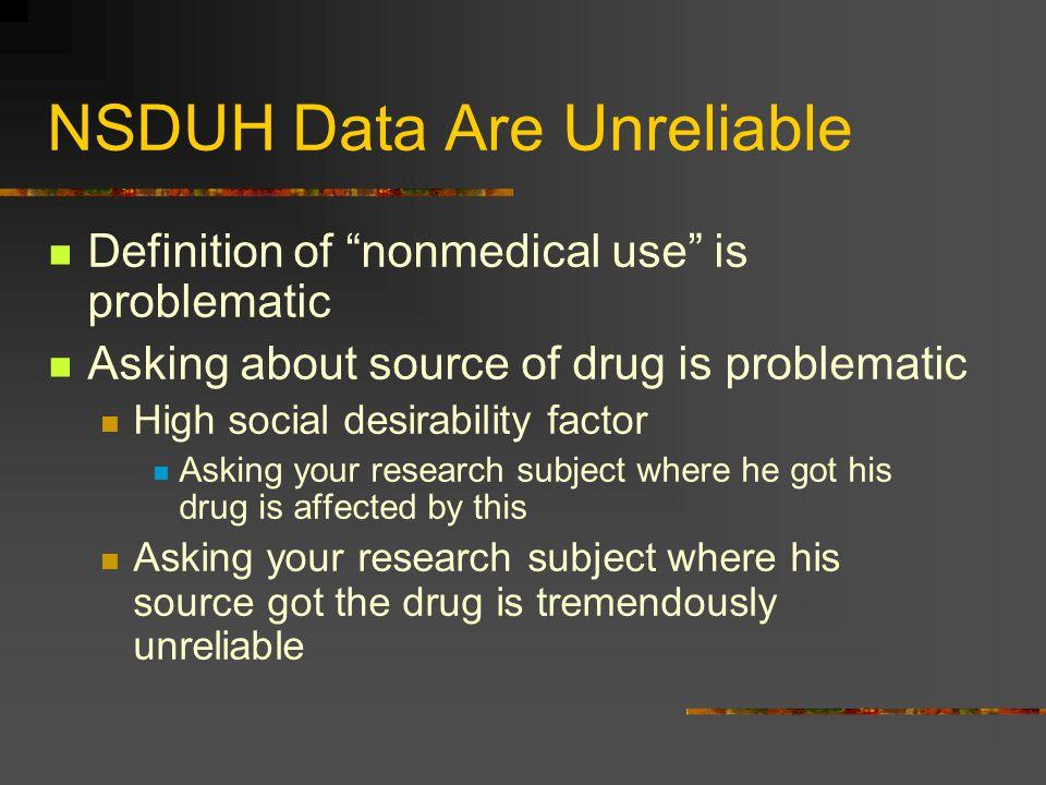 NSDUH Data Are Unreliable