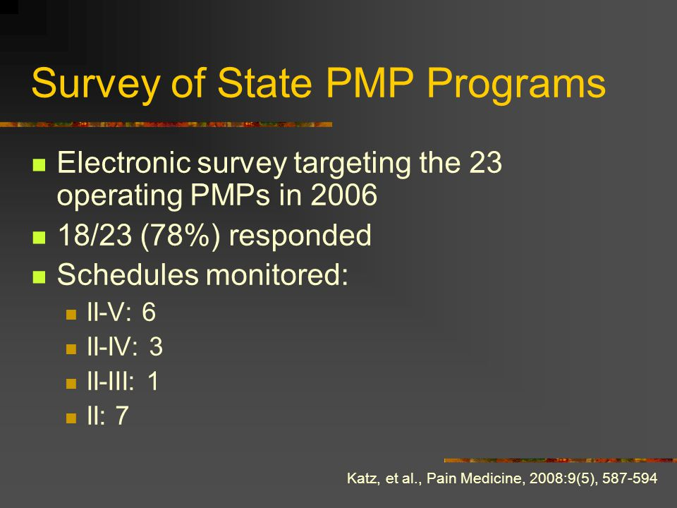 Survey of State PMP Programs