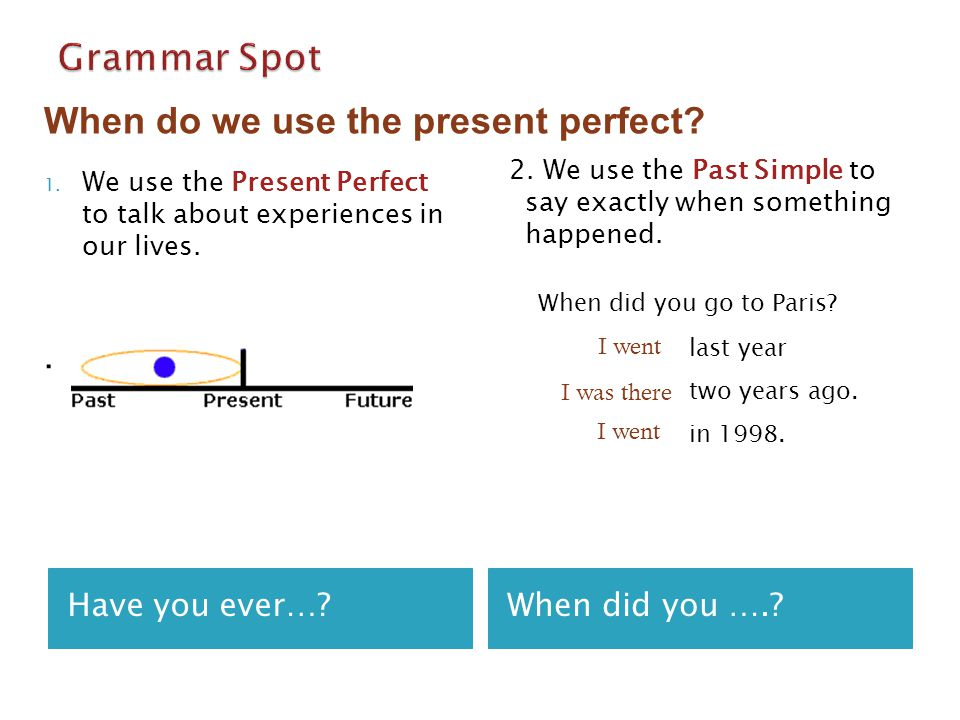 When do we use the present perfect