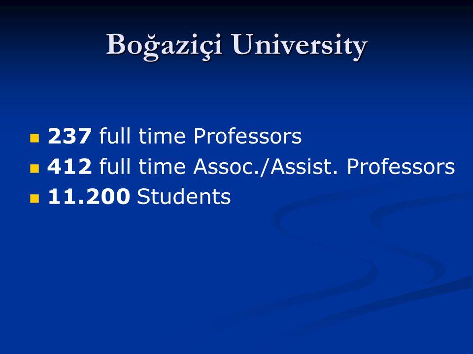 Boğaziçi University 237 full time Professors