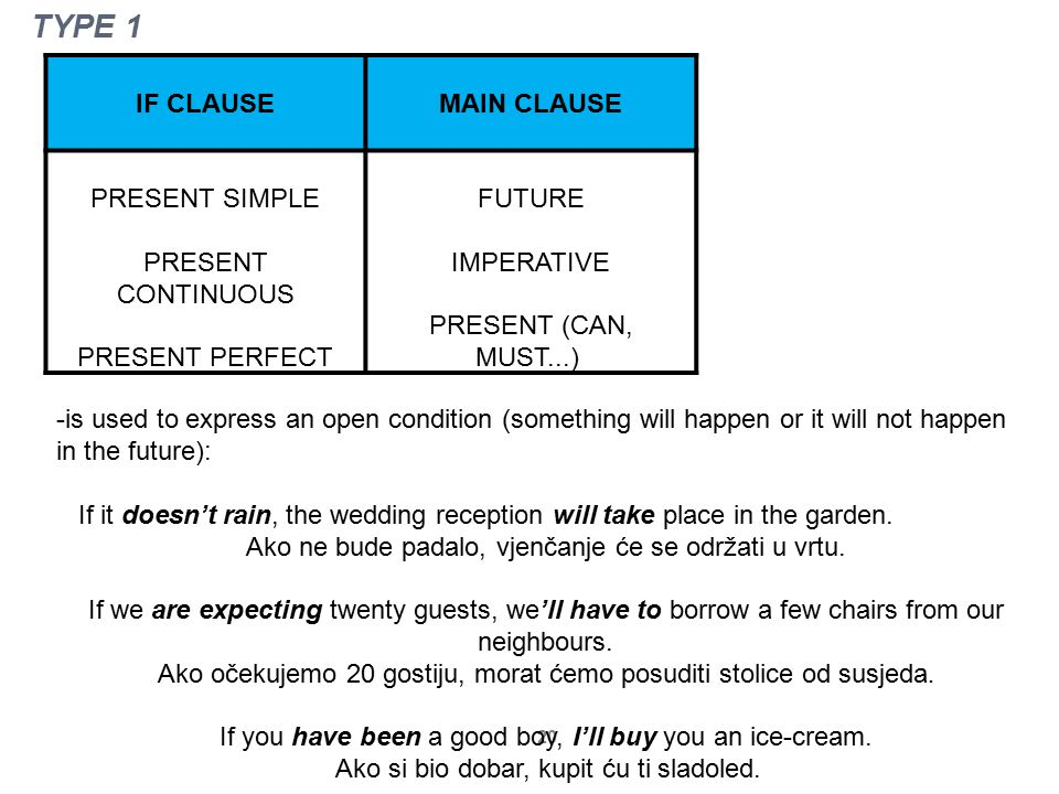 TYPE 1 IF CLAUSE MAIN CLAUSE PRESENT SIMPLE PRESENT CONTINUOUS