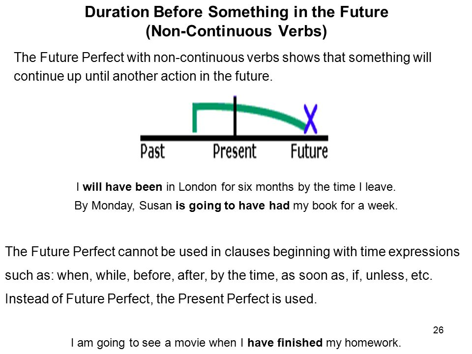 Duration Before Something in the Future (Non-Continuous Verbs)