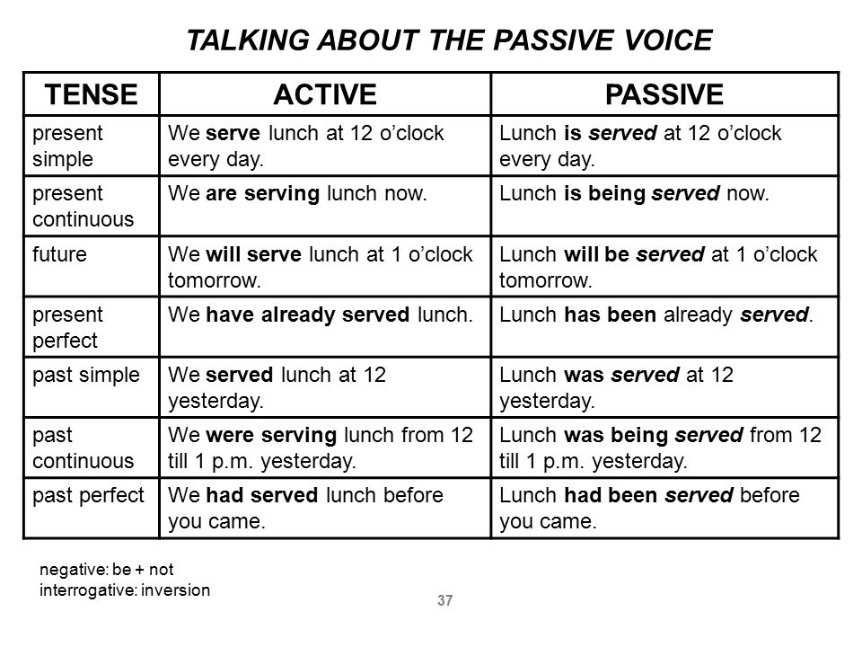 TALKING ABOUT THE PASSIVE VOICE