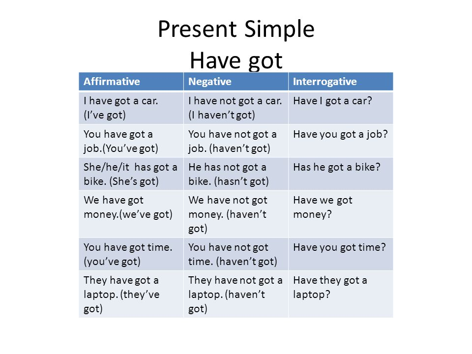 Present Simple Have got