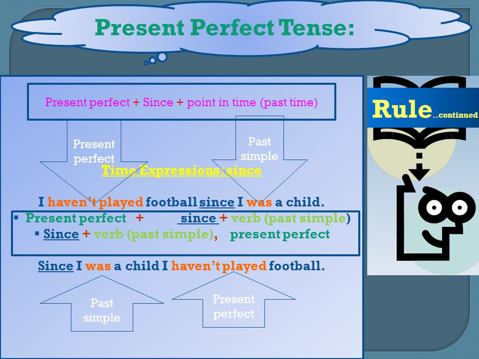 Rule..continued Present Perfect Tense: Time Expressions: since