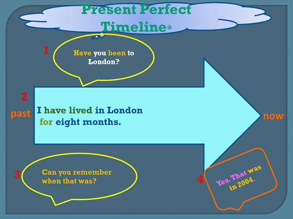 Present Perfect Timeline*