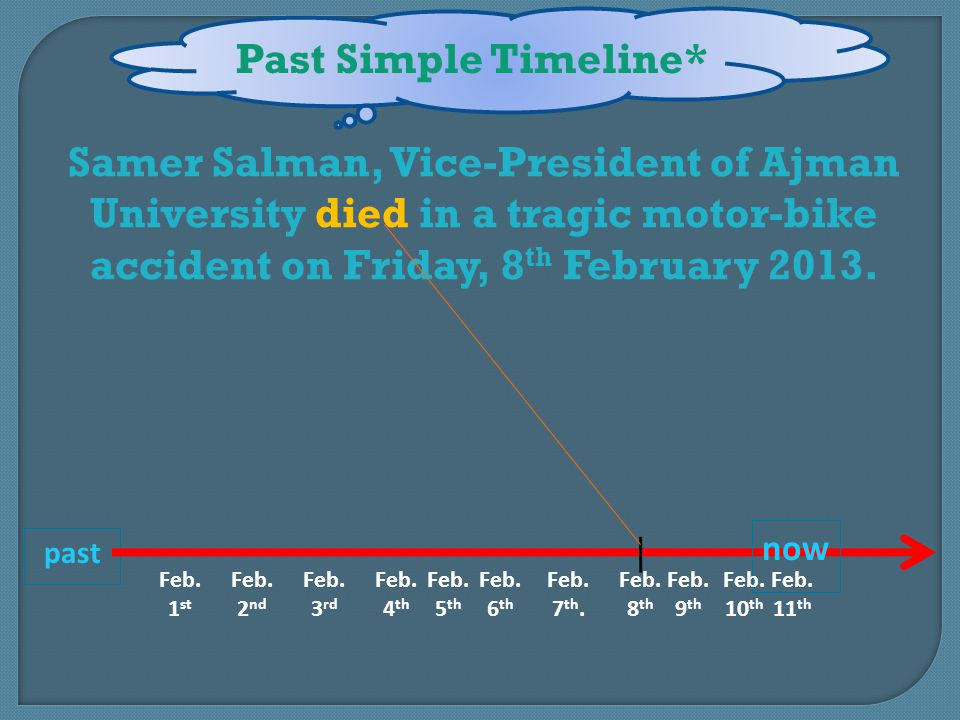 Past Simple Timeline* Samer Salman, Vice-President of Ajman University died in a tragic motor-bike accident on Friday, 8th February 2013.