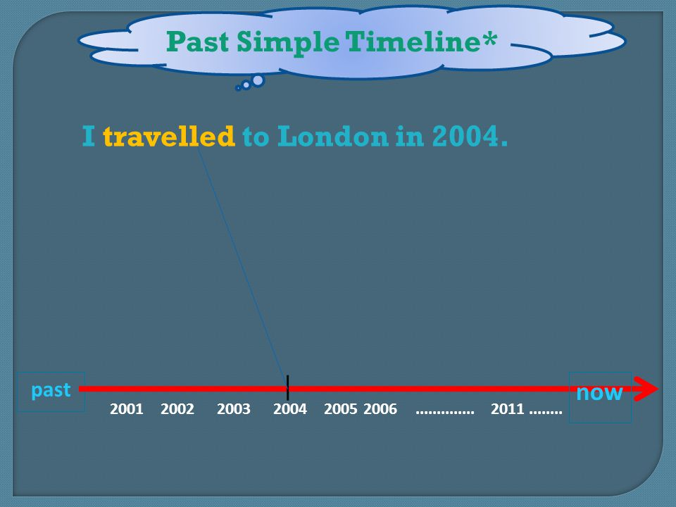 I travelled to London in 2004.