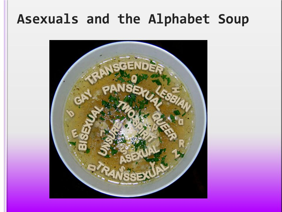 Asexuals and the Alphabet Soup