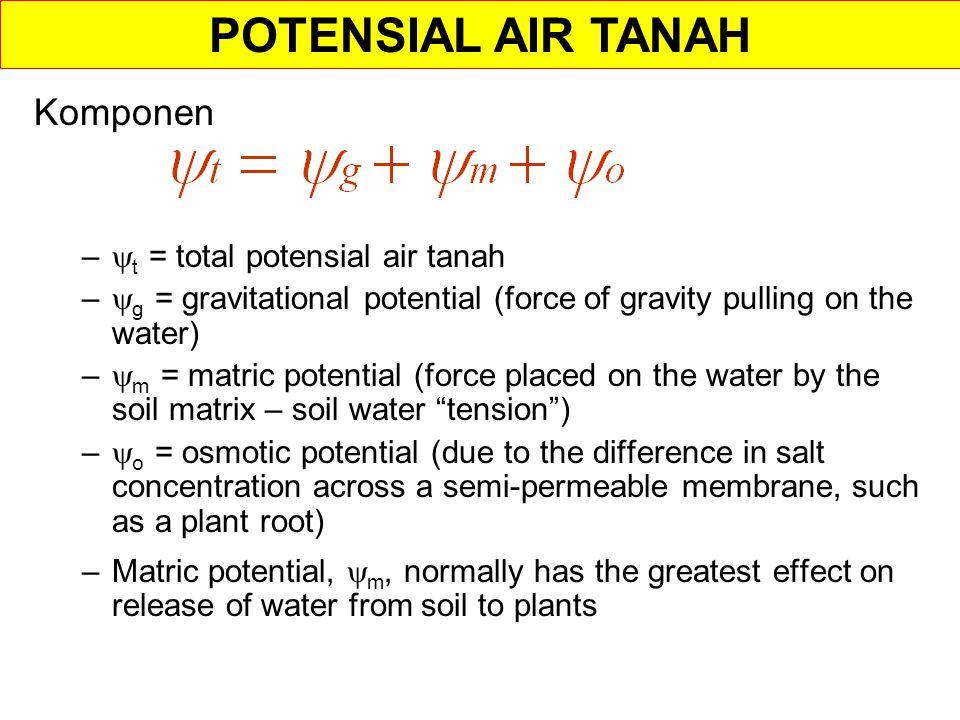 POTENSIAL AIR TANAH Komponen t = total potensial air tanah