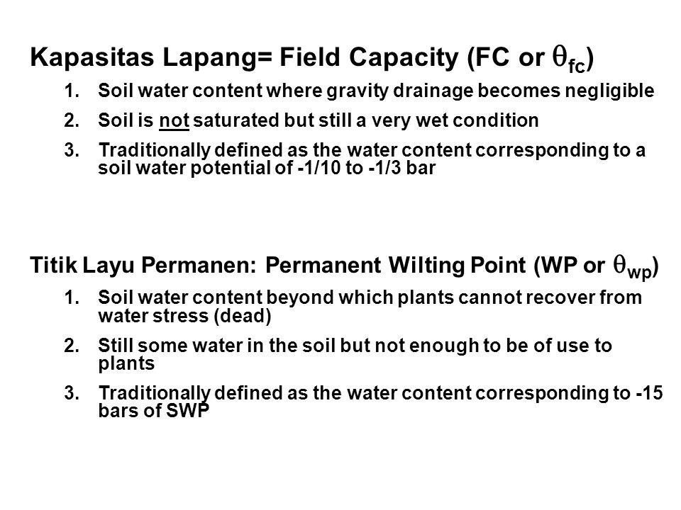 Kapasitas Lapang= Field Capacity (FC or fc)