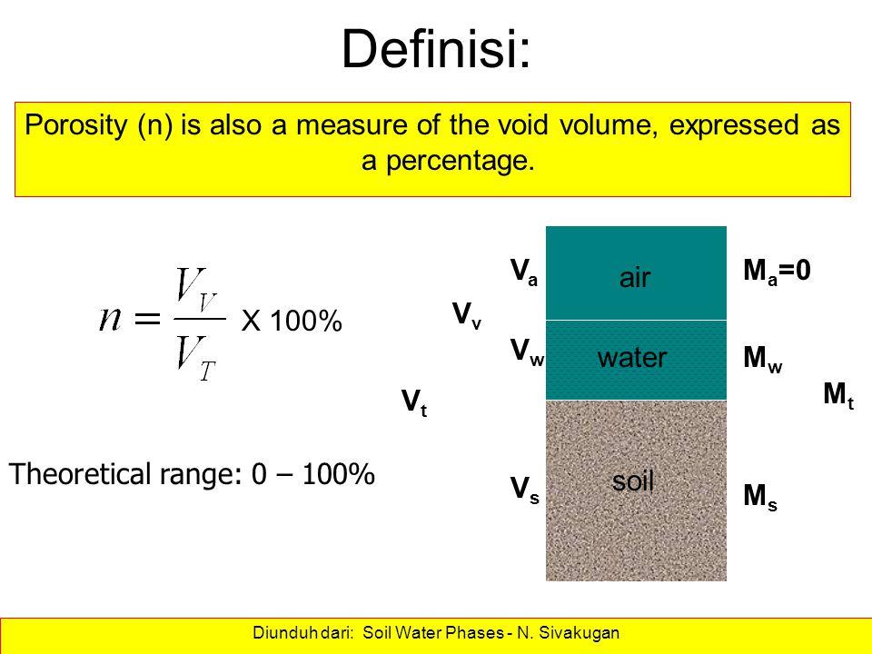 Diunduh dari: Soil Water Phases - N. Sivakugan