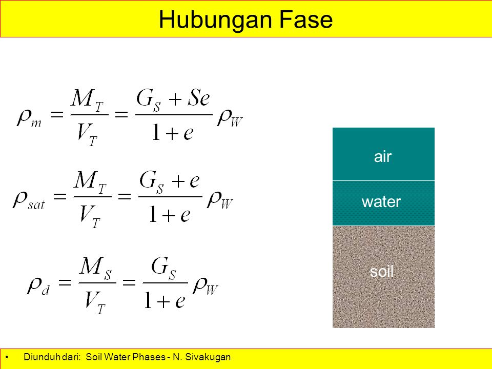Hubungan Fase soil air water 1 Gsw Sew Se e Diagram Fase