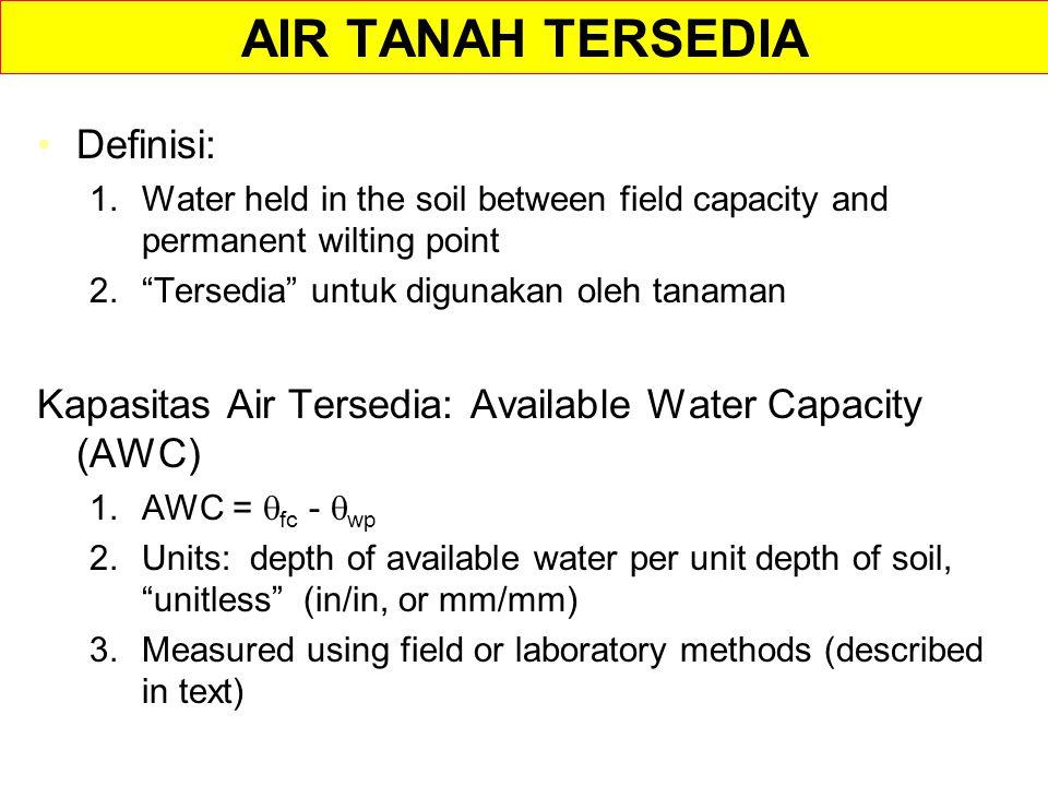AIR TANAH TERSEDIA Definisi: