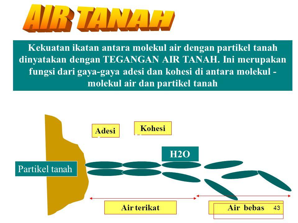 AIR TANAH