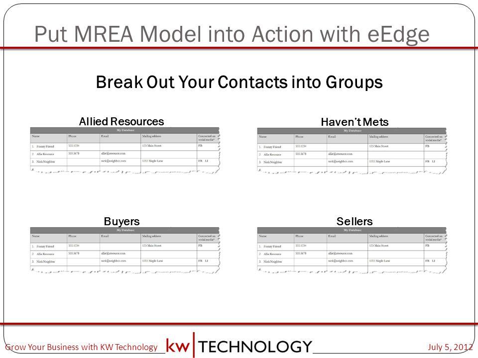Put MREA Model into Action with eEdge