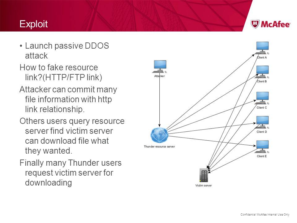 Exploit Launch passive DDOS attack