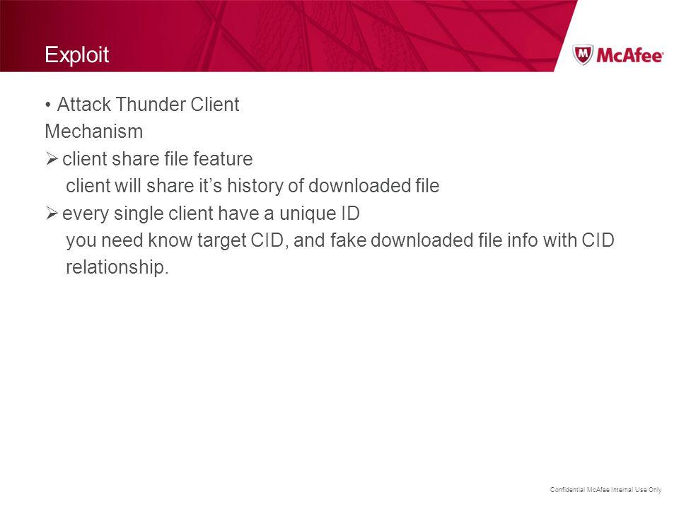Exploit Attack Thunder Client Mechanism client share file feature