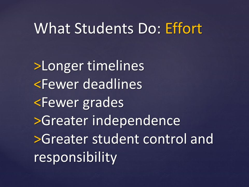 What Students Do: Effort >Longer timelines <Fewer deadlines <Fewer grades >Greater independence >Greater student control and responsibility