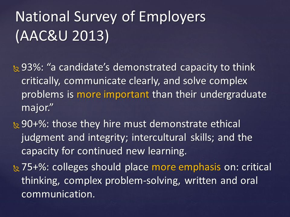 National Survey of Employers (AAC&U 2013)
