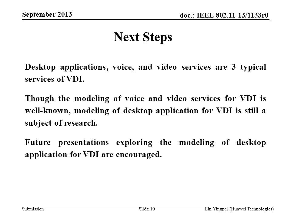 September 2008 July 2008. doc.: IEEE 802.11-08/1101r3. doc.: IEEE 802.11-08/1021r0. September 2013.