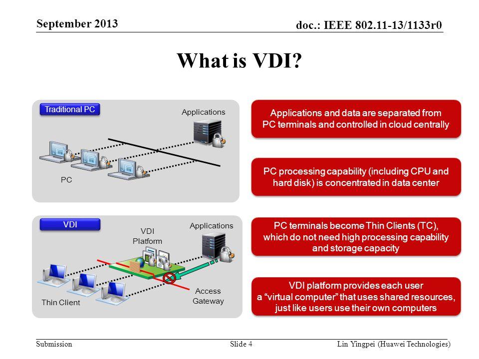 What is VDI September 2013 July 2008 September 2008