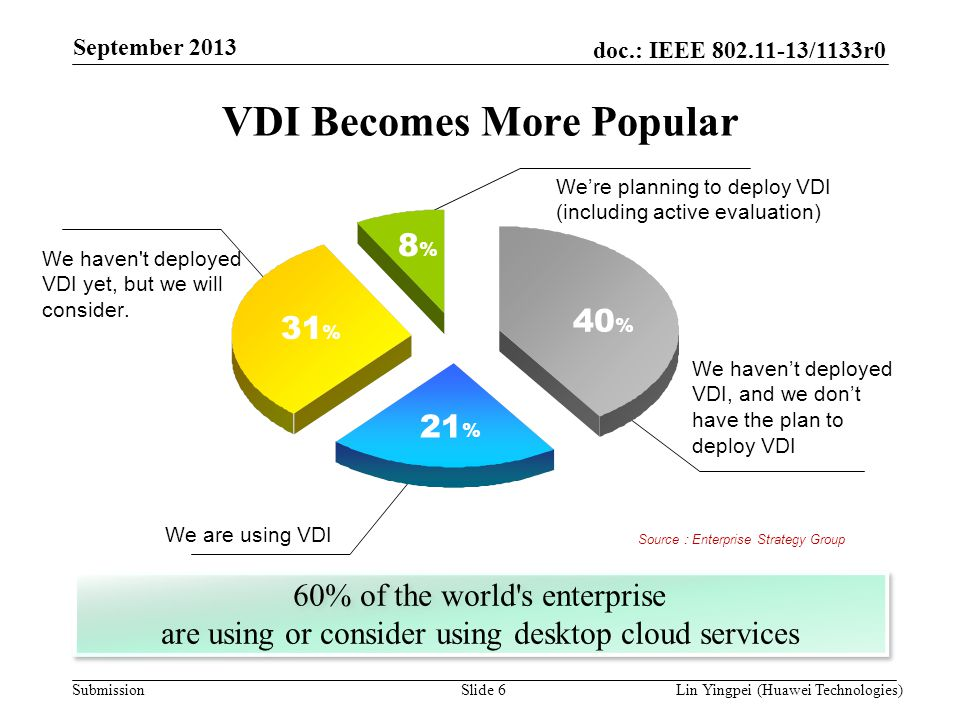 VDI Becomes More Popular
