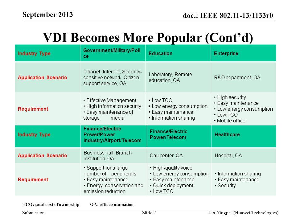 VDI Becomes More Popular (Cont'd)