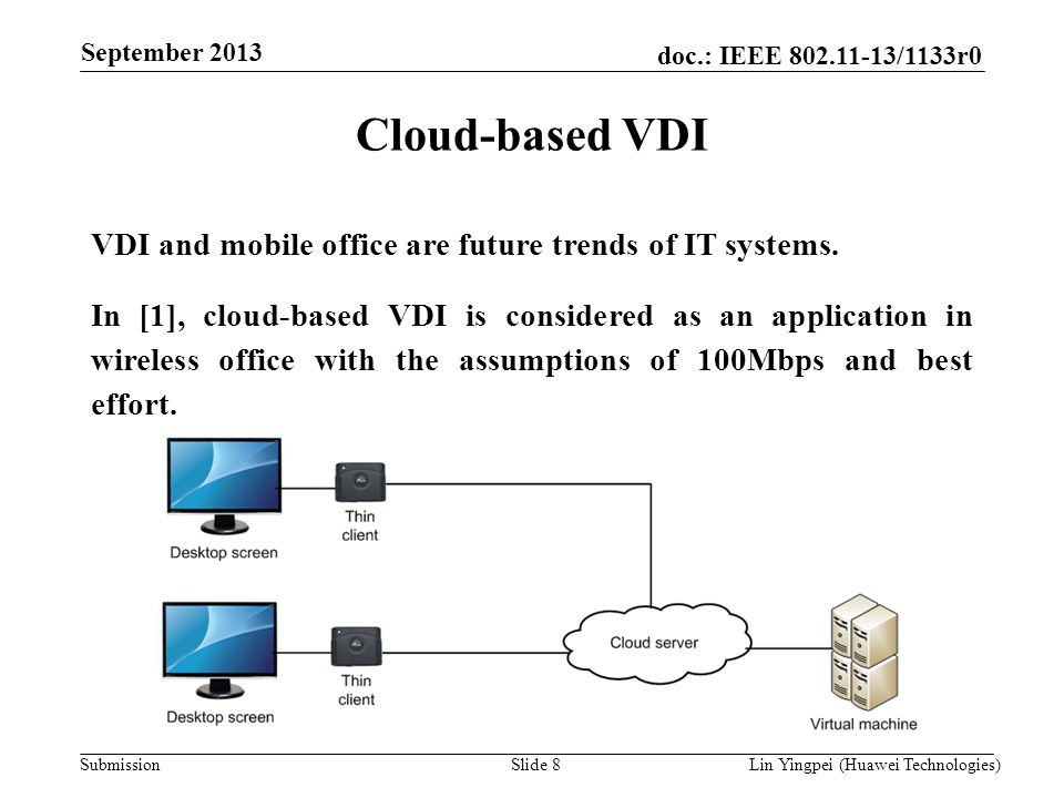 Cloud-based VDI VDI and mobile office are future trends of IT systems.