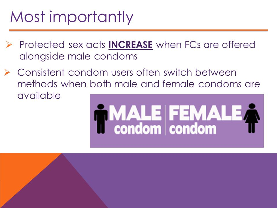 Most importantly Protected sex acts INCREASE when FCs are offered alongside male condoms.