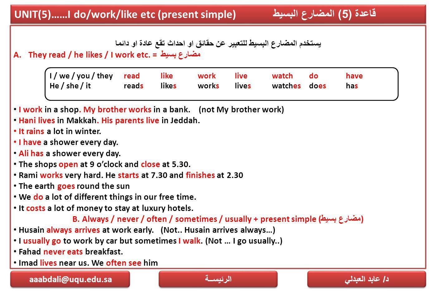 UNIT(5)……I do/work/like etc (present simple) قاعدة (5) المضارع البسيط
