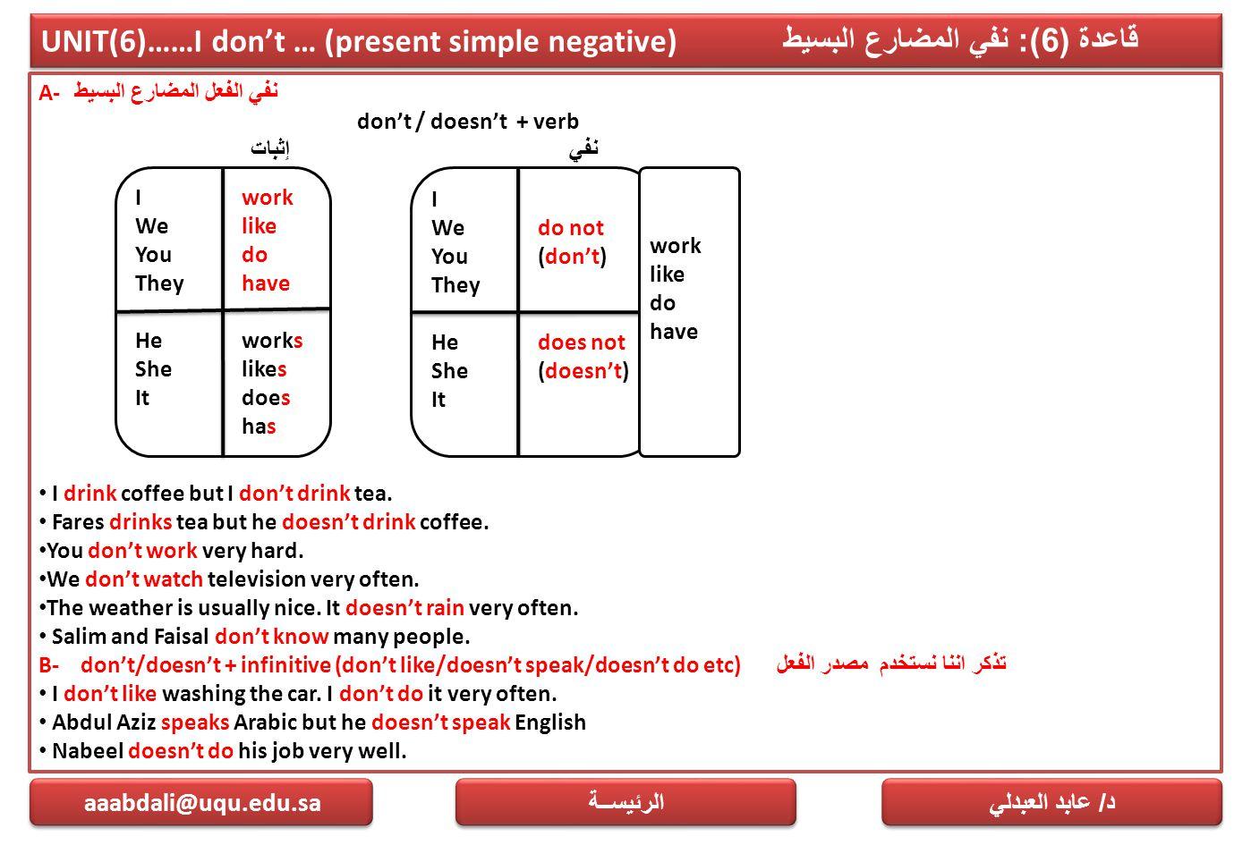 UNIT(6)……I don't … (present simple negative)