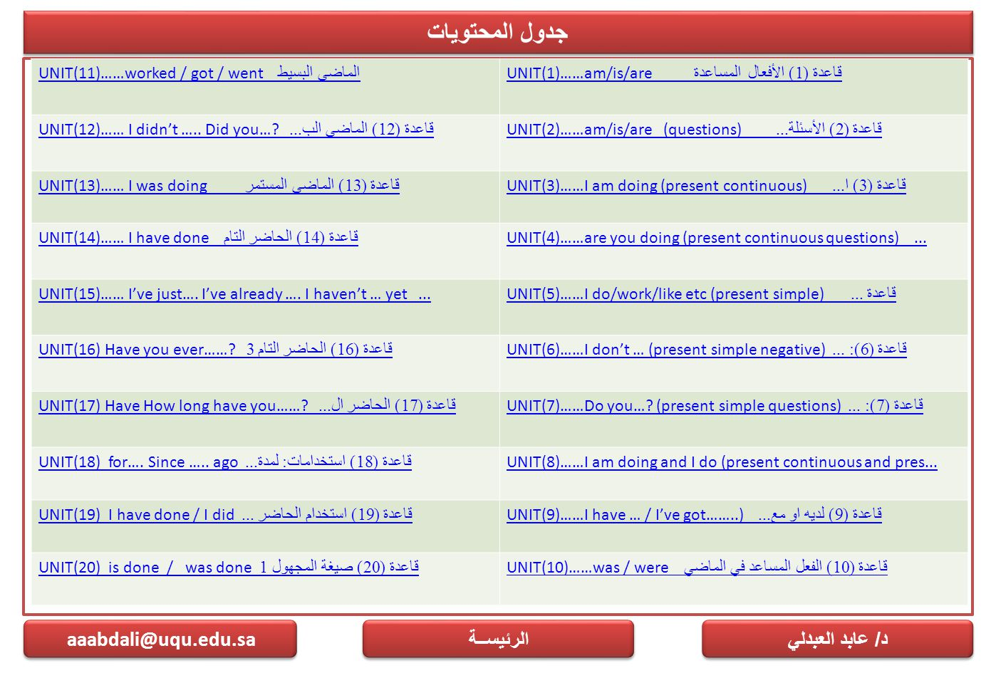 جدول المحتويات aaabdali@uqu.edu.sa الرئيســة د/ عابد العبدلي