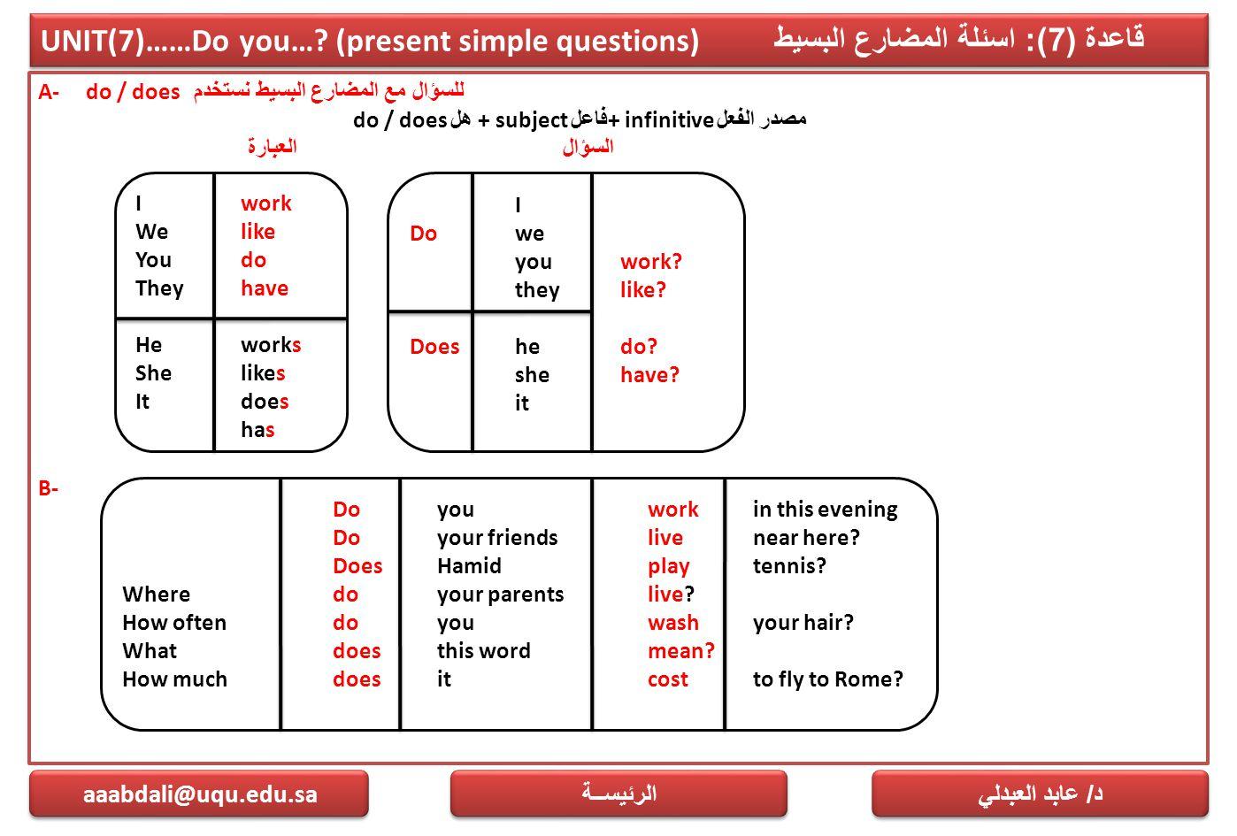 UNIT(7)……Do you…. (present simple questions)