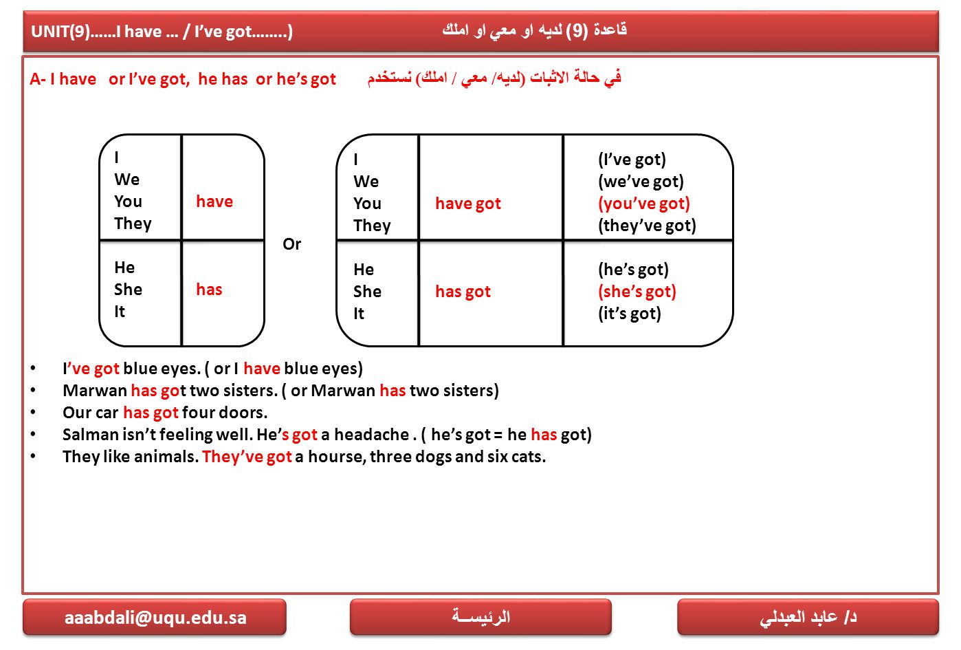 UNIT(9)……I have … / I've got……..) قاعدة (9) لديه او معي او املك