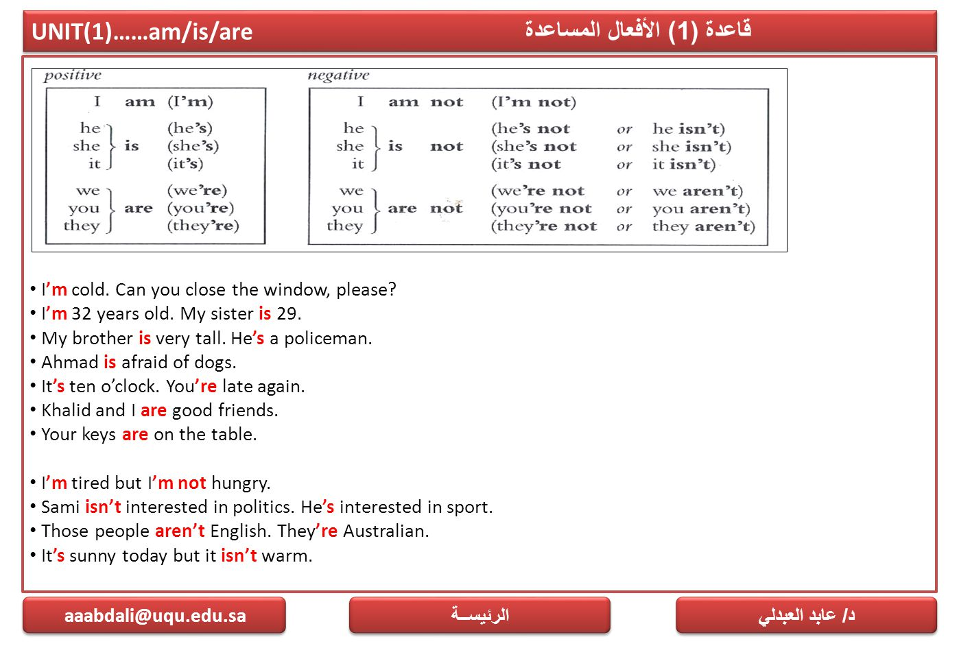 UNIT(1)……am/is/are قاعدة (1) الأفعال المساعدة