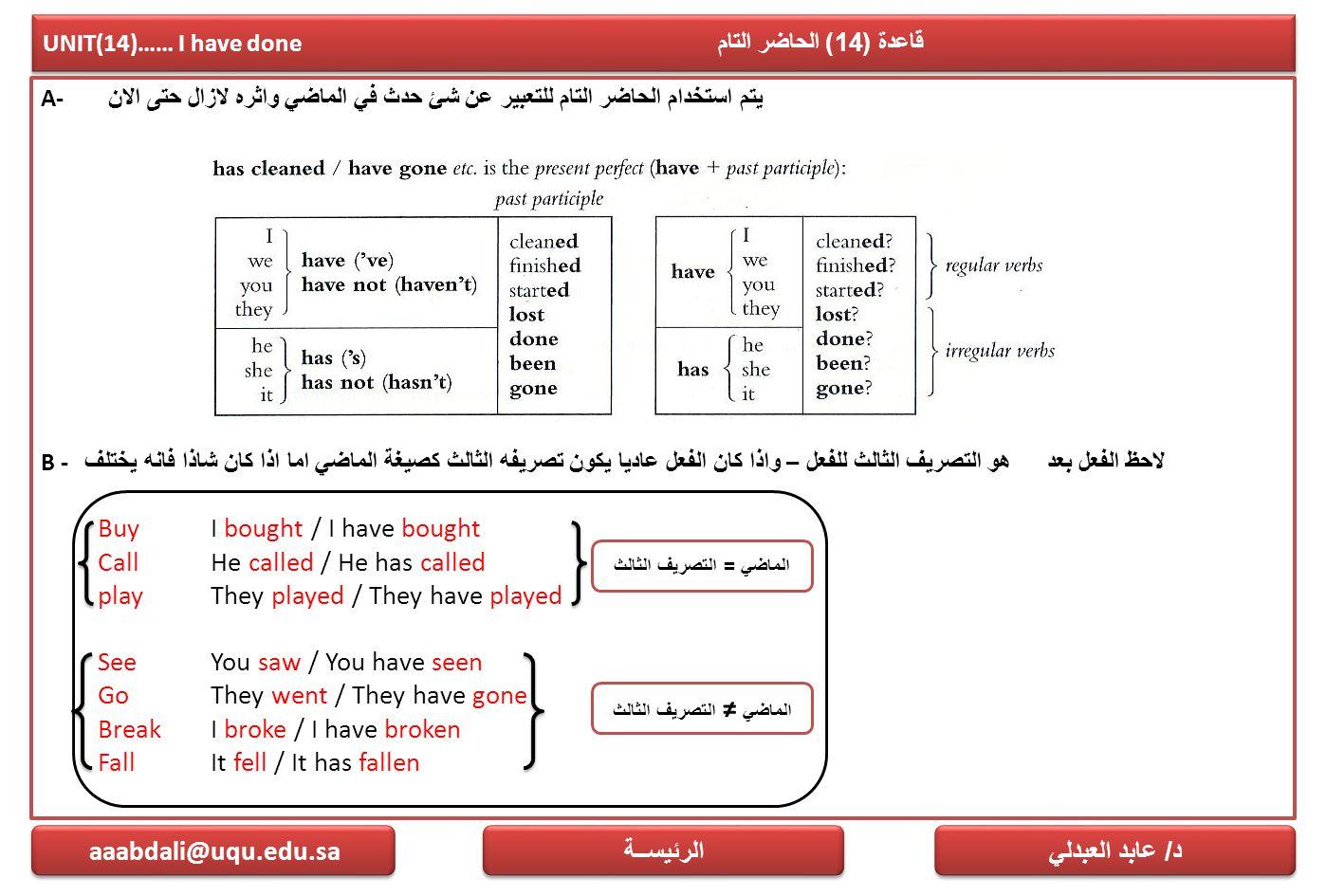 UNIT(14)…… I have done قاعدة (14) الحاضر التام