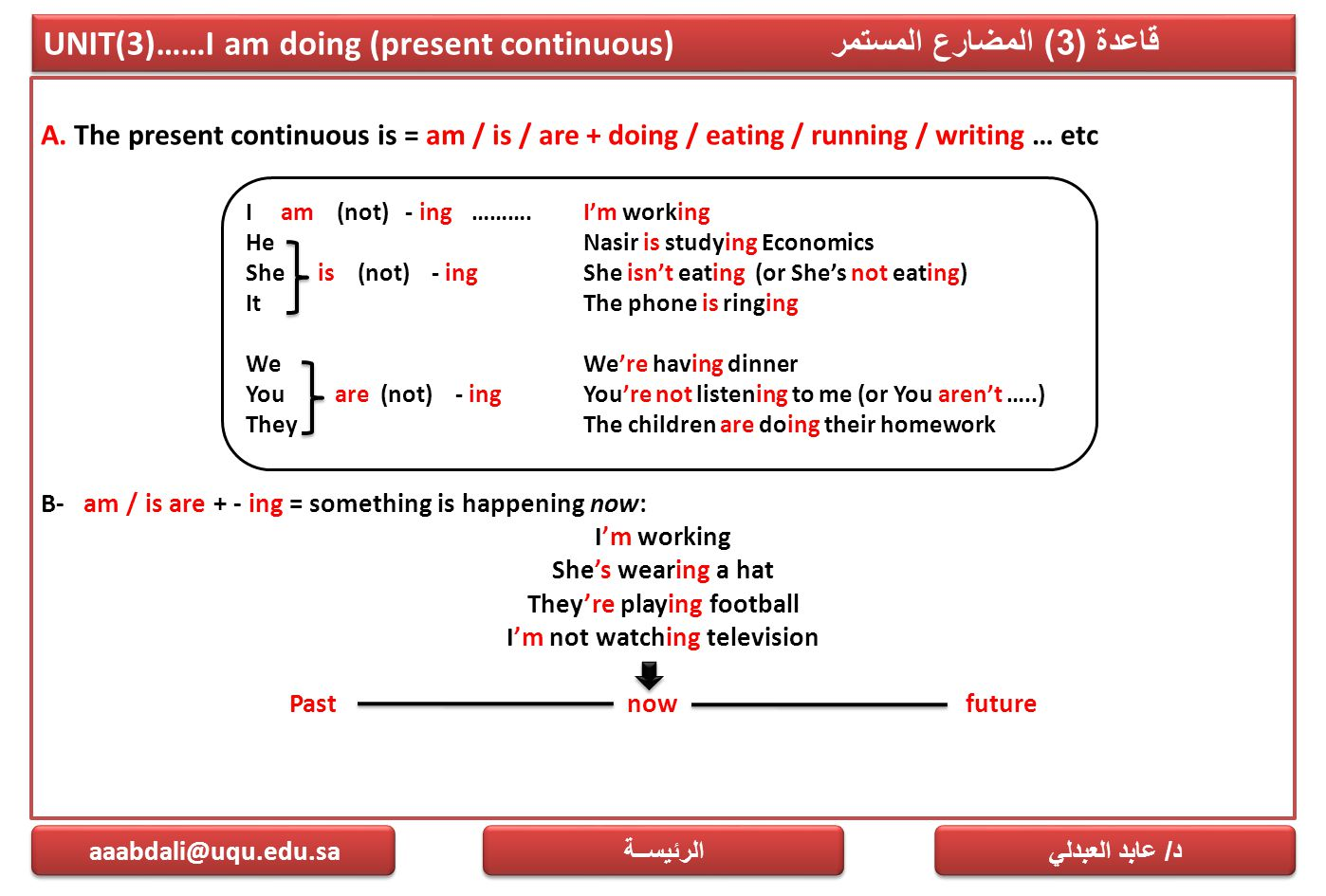 UNIT(3)……I am doing (present continuous) قاعدة (3) المضارع المستمر
