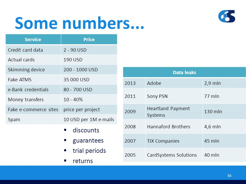 Some numbers... discounts guarantees trial periods returns Service
