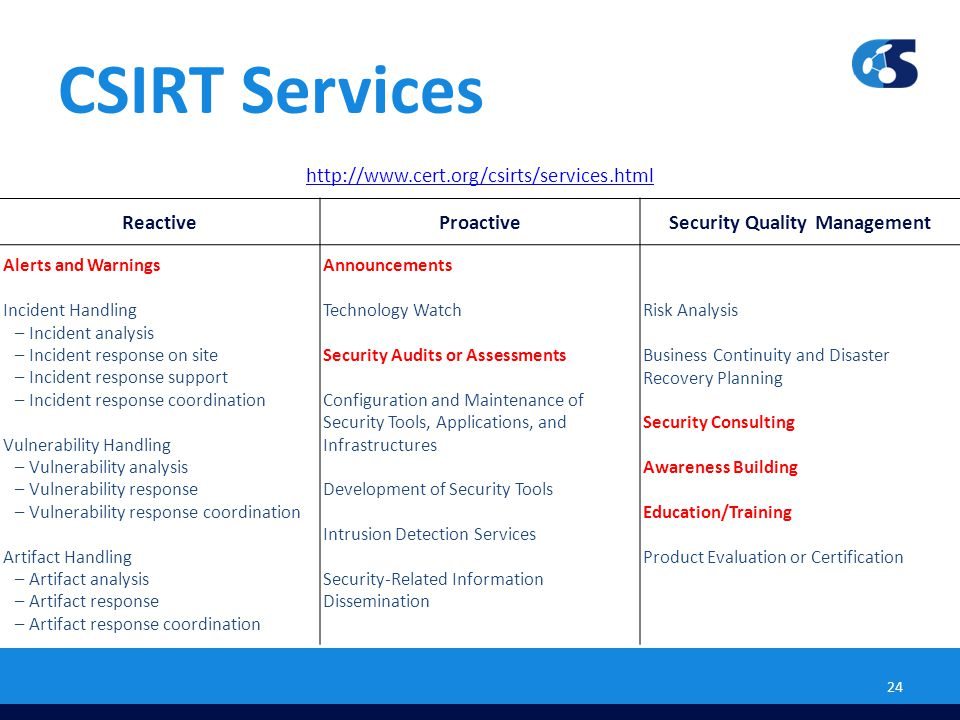Security Quality Management