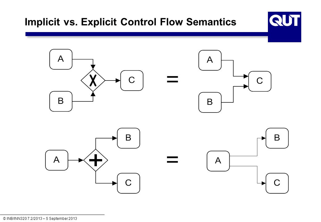 Implicit vs. Explicit Control Flow Semantics