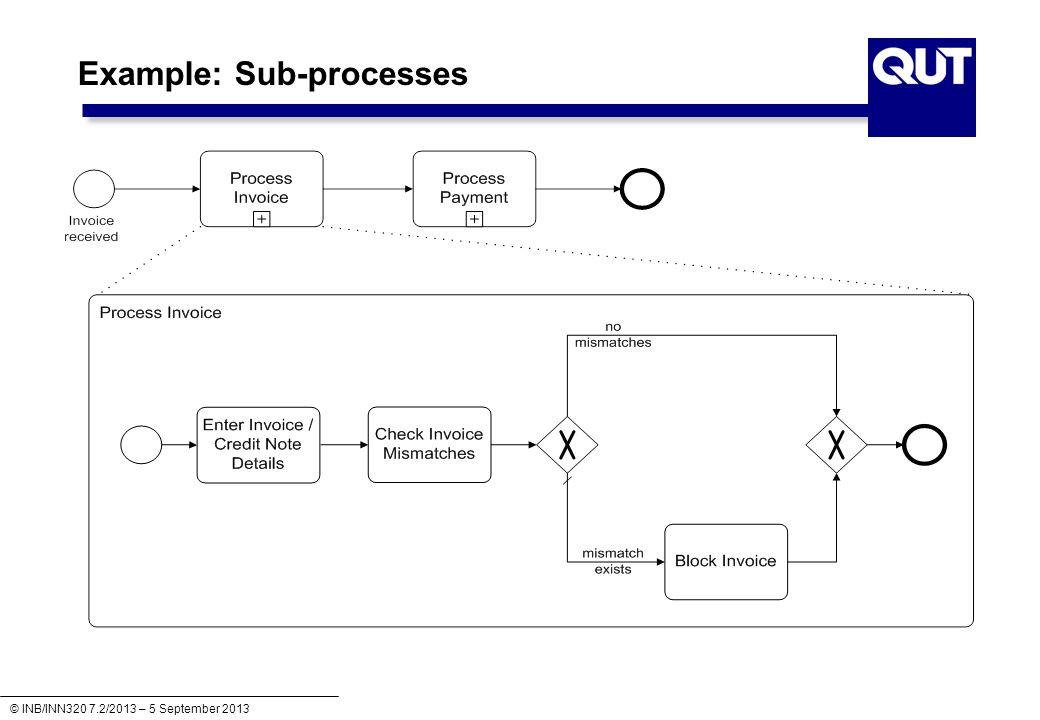 Example: Sub-processes