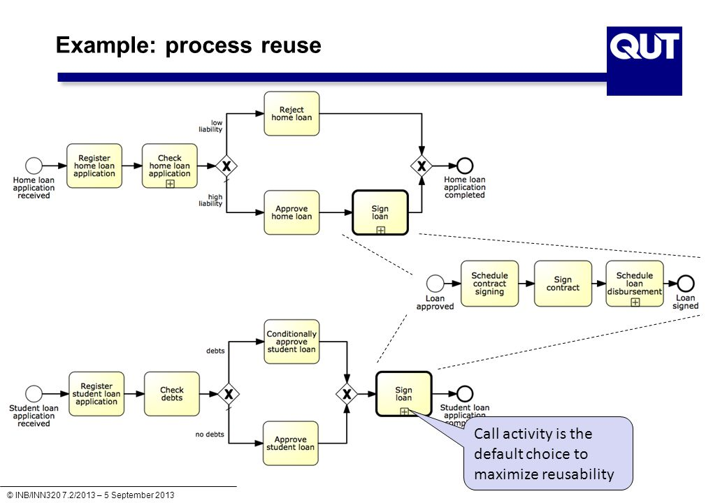 Example: process reuse