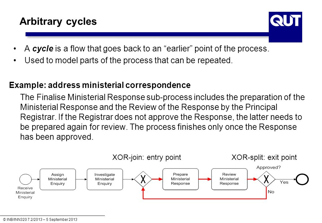 Arbitrary cycles A cycle is a flow that goes back to an earlier point of the process. Used to model parts of the process that can be repeated.